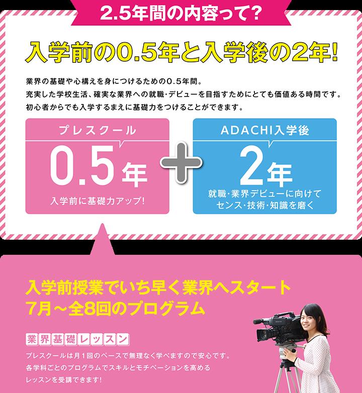 2.5年間の内容って?入学前の0.5年と入学後の2年!プレスクール0.5年+Adachi入学後2年。入学前授業でいち早く業界へスタート。7月からスタートし、全8回のプログラムを予定しています。
